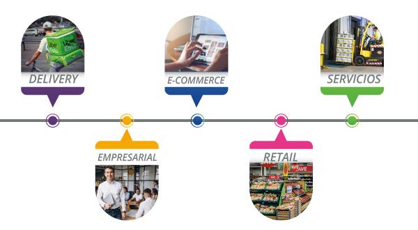 Delivery, E-commerce, servicios, empresarial, retail.